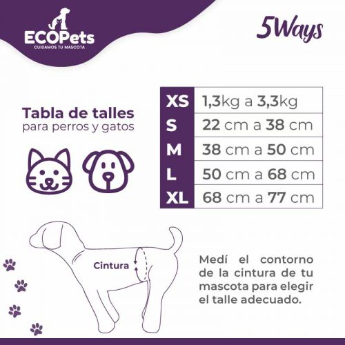 Talles ECOPets